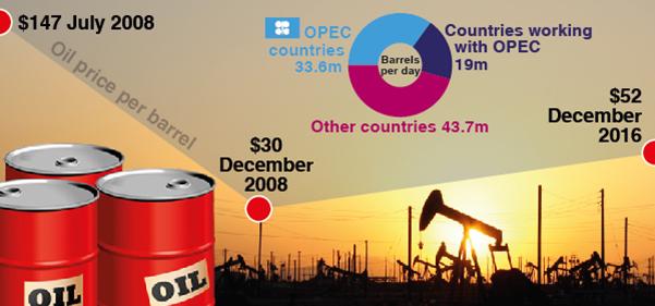 OPEC deal